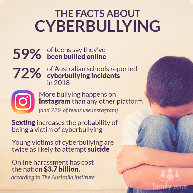 CYBERBULLYING_FACTS