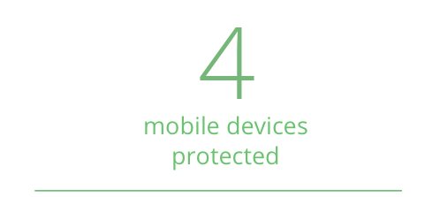 4 mobile devices protected